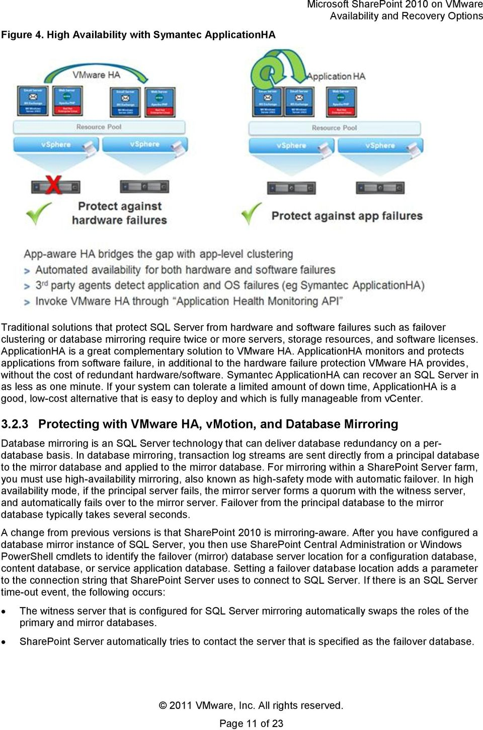 servers, storage resources, and software licenses. ApplicationHA is a great complementary solution to VMware HA.