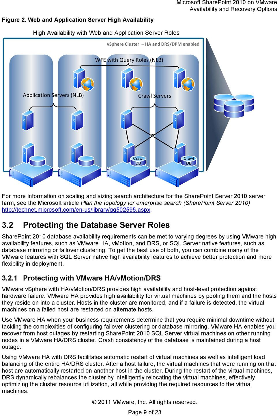 Servers Crawl DB Crawl DB For more information on scaling and sizing search architecture for the SharePoint Server 2010 server farm, see the Microsoft article Plan the topology for enterprise search