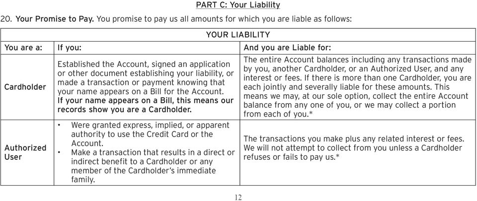 application or other document establishing your liability, or made a transaction or payment knowing that your name appears on a Bill for the Account.
