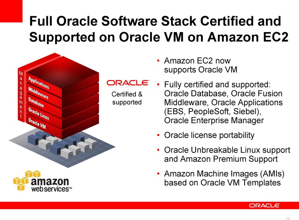 Oracle Applications (EBS, PeopleSoft, Siebel), Oracle Enterprise Manager Oracle license portability Oracle