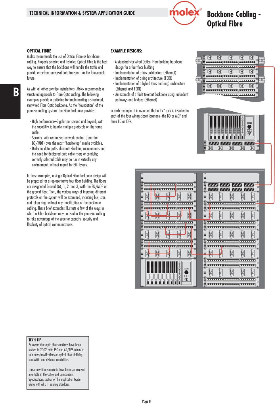Technical Information And System Application Guide Pdf Network Wiring Closet Diagram As With All Other Premise Installations Molex Recommends A Structured Approach To Fibre Optic Cabling