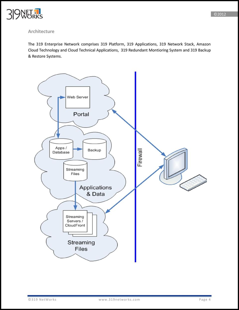 Cloud Technical Applications, 319 Redundant Montioring System and
