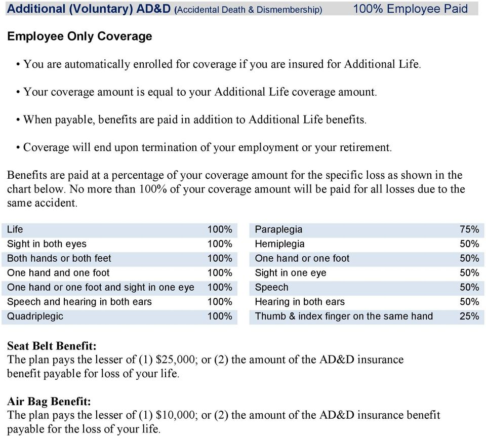 Coverage will end upon termination of your employment or your retirement. Benefits are paid at a percentage of your coverage amount for the specific loss as shown in the chart below.
