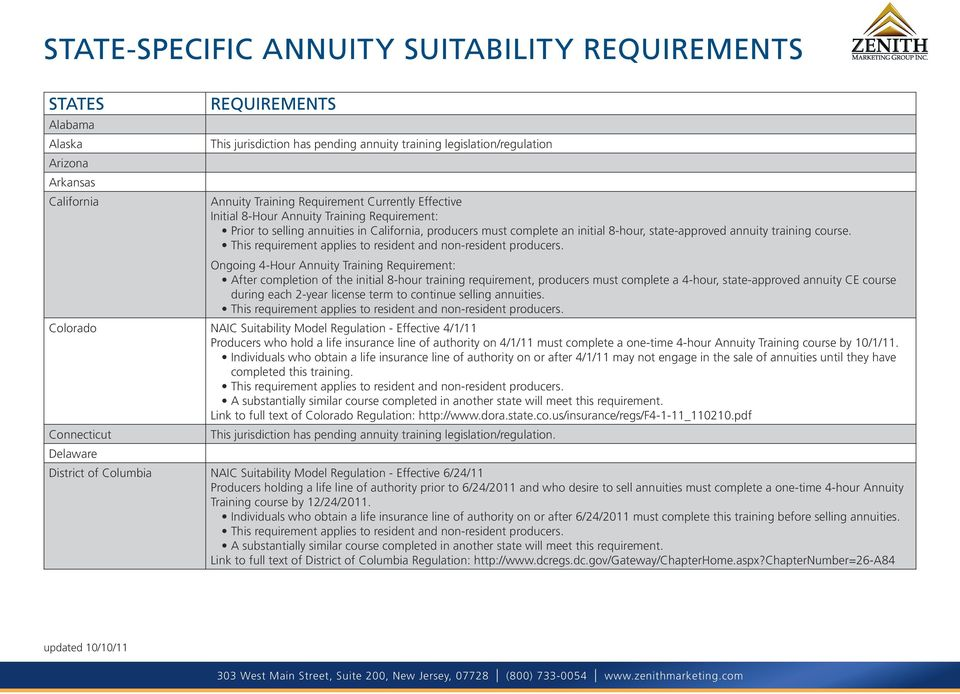 Ongoing 4-Hour Annuity Training Requirement: After completion of the initial 8-hour training requirement, producers must complete a 4-hour, state-approved annuity CE course during each 2-year license