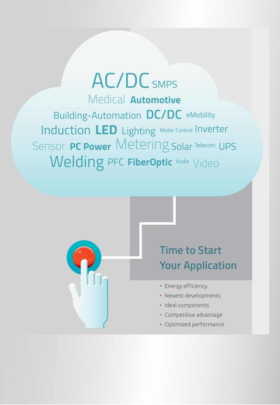 52w Smps Acdc Adapter Simple Circuit Diagram Intelligent Solutions Driving Innovation High Power Application Pdf Welding Pfc Fiberoptic Audio Video Time To Start Your Energy E