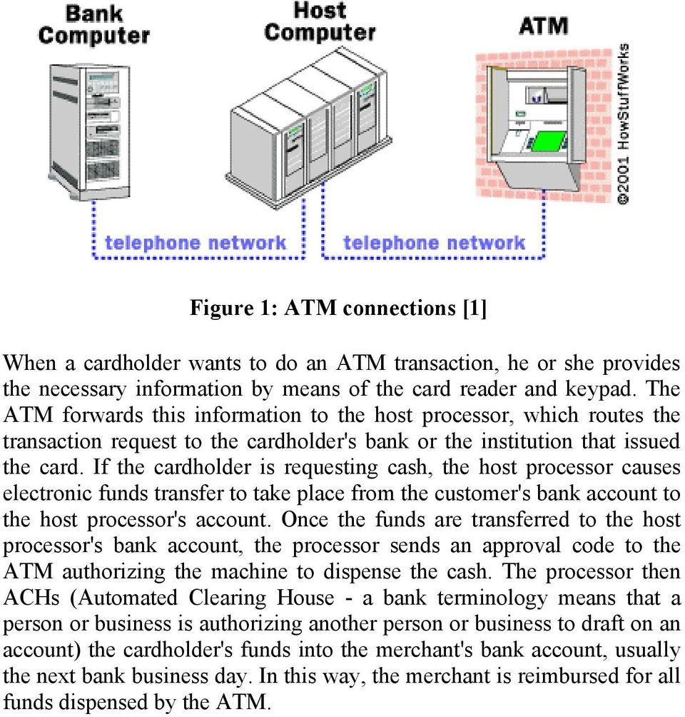 Automated Teller Machine (ATM), Host Processor, Distributed