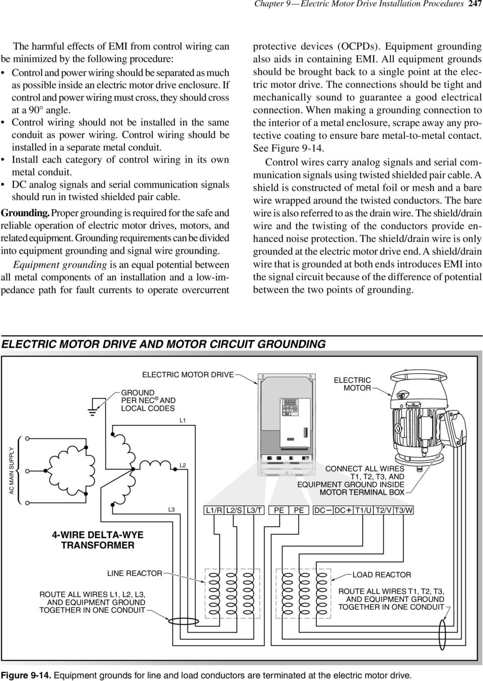 Installation Considerations Pdf Ac Motor Circuit Control Wiring Should Not Be Installed In The Same Conduit As Power