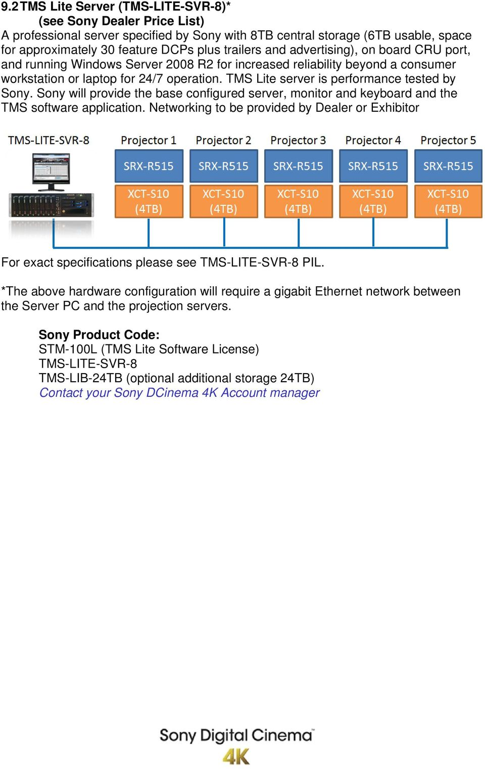 Product Information- Sony Theatre Management S System Lite and