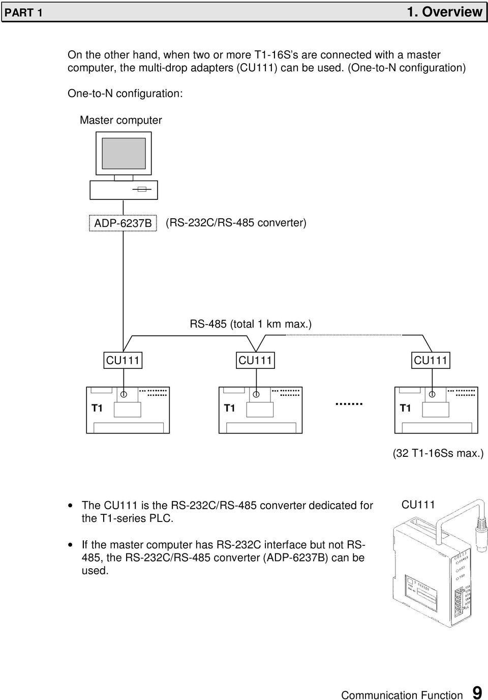 User S Manual Communication Function Pdf S15 Toshiba Inverter Wiring Diagrams Used One To N Configuration