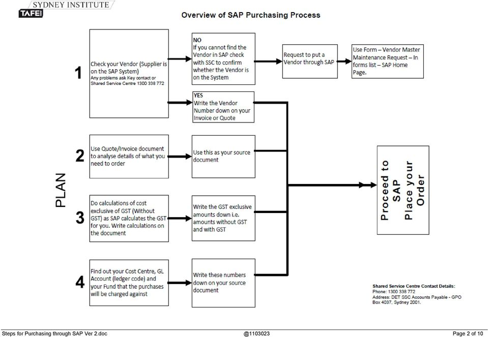PURCHASING IN SAP STEP BY STEP GUIDE PLANNING CREATING AN