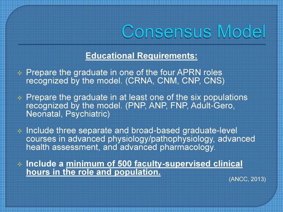 (PNP, ANP, FNP, Adult-Gero, Neonatal, Psychiatric) Include three separate and broad-based graduate-level courses in advanced