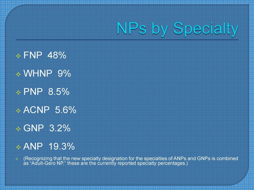the specialties of ANPs and GNPs is combined as