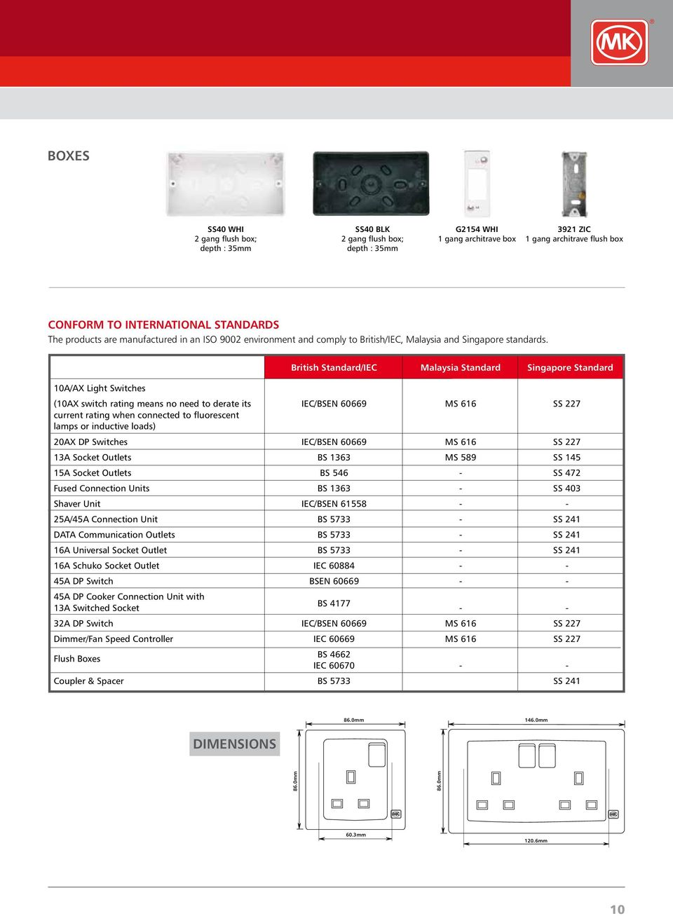 Slimline Plus Catalogue No R6 Pdf Mk Logic White 50a Dp Pull Cord Ceiling Switch Pilot Light British Standard Iec Malaysia Singapore 10a Ax Switches 10ax 14