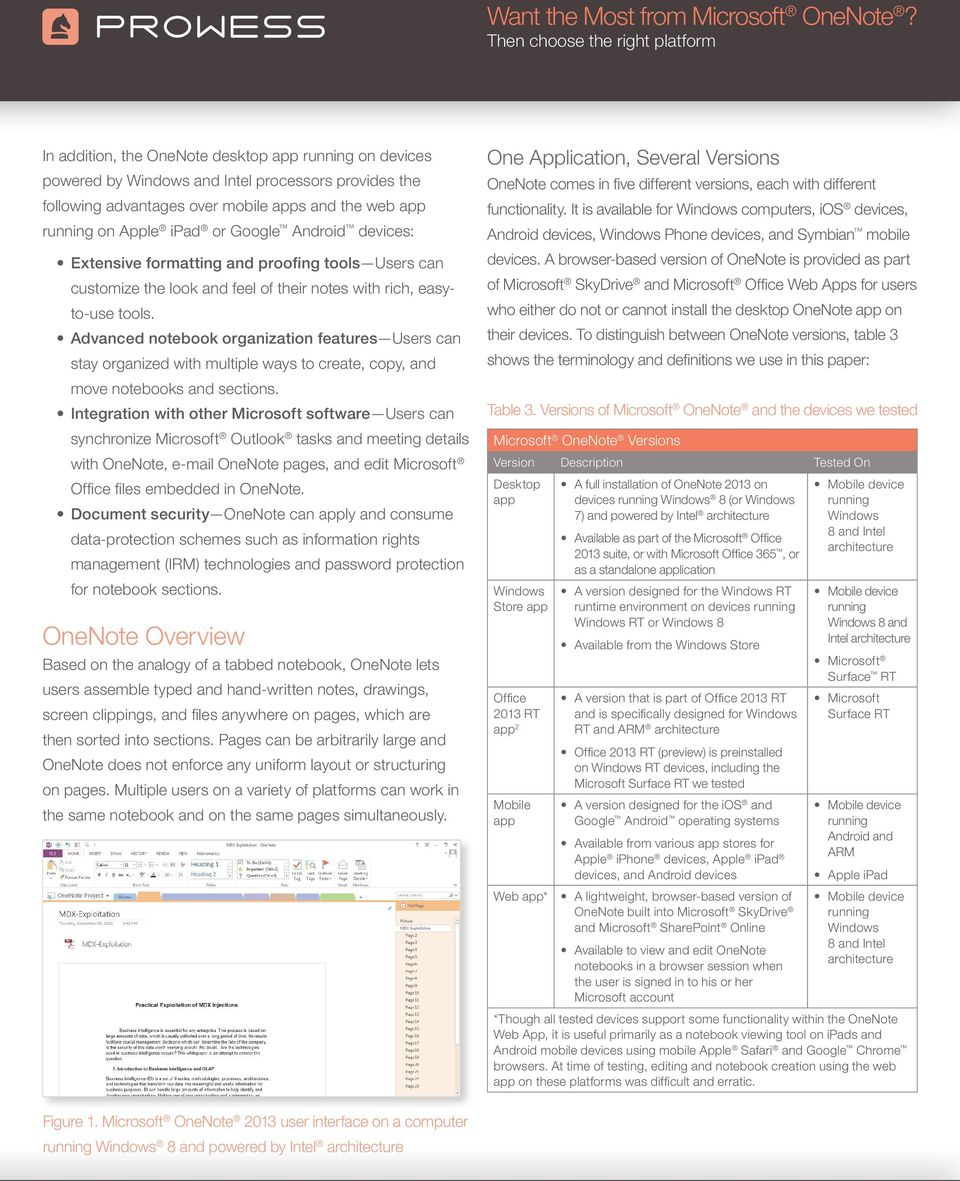 Want the Most from Microsoft OneNote? Then choose the right platform