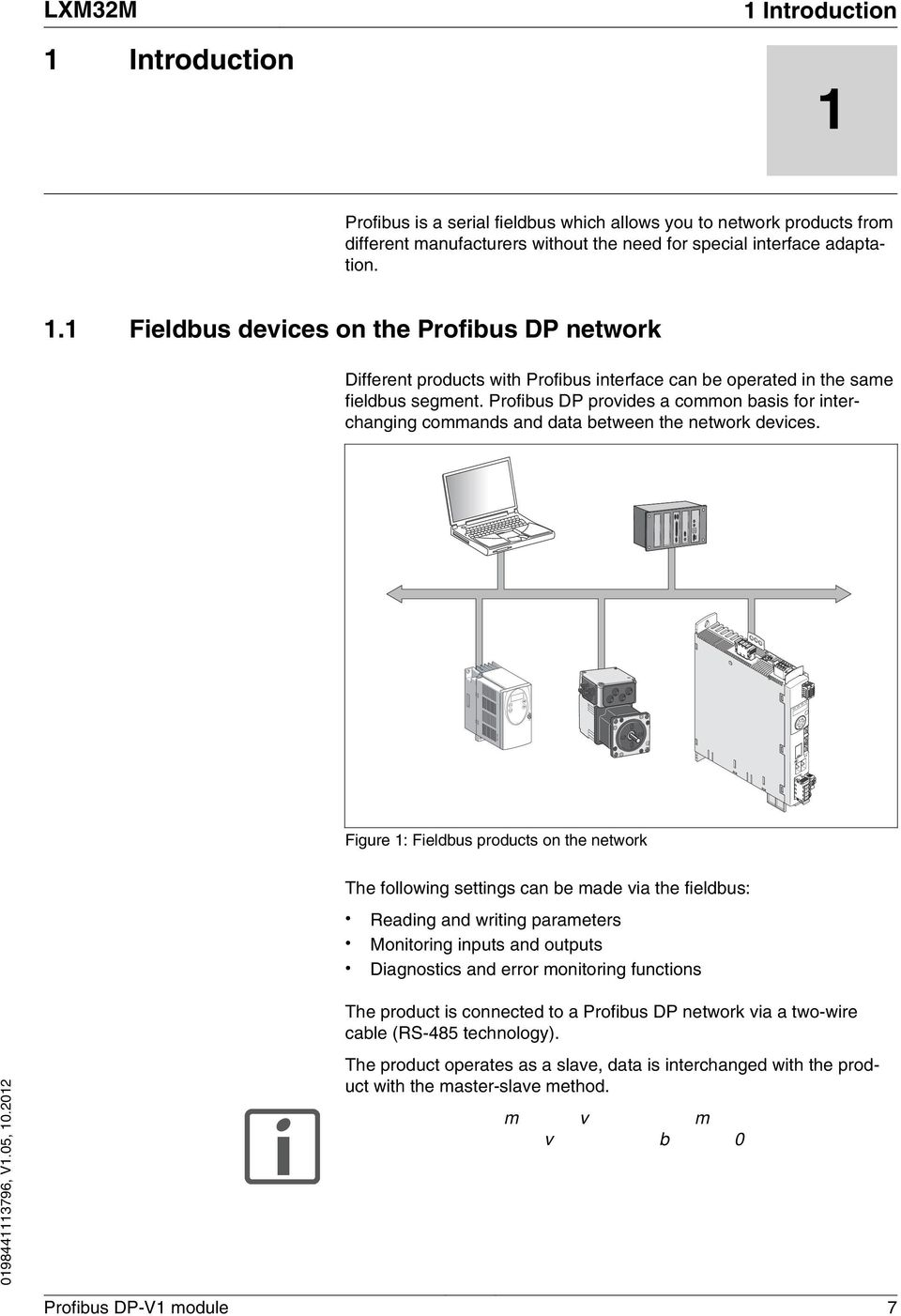Figure 1: Fieldbus products on the network Settings Networking the product  The following settings can. LXM32M Profibus DP-V1 ...