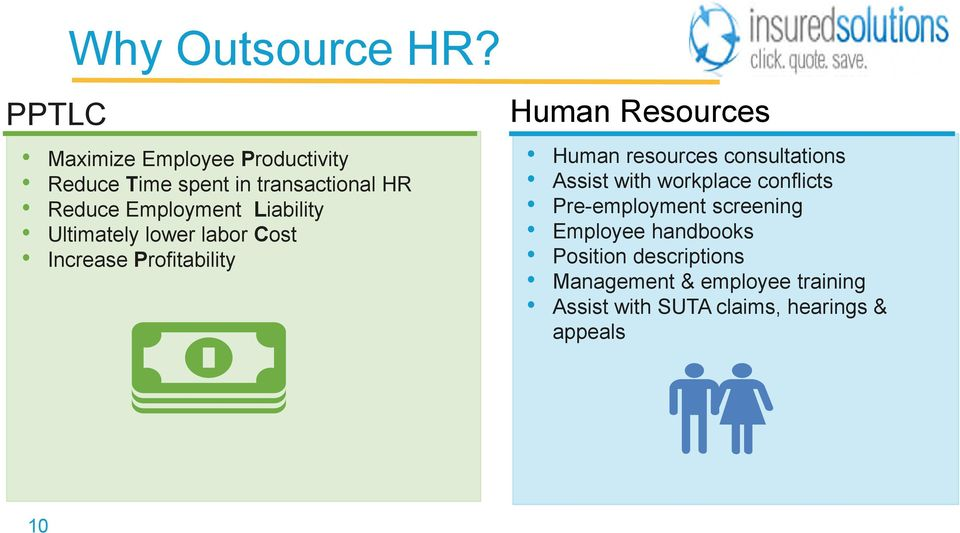 Liability Ultimately lower labor Cost Increase Profitability Human Resources Human resources