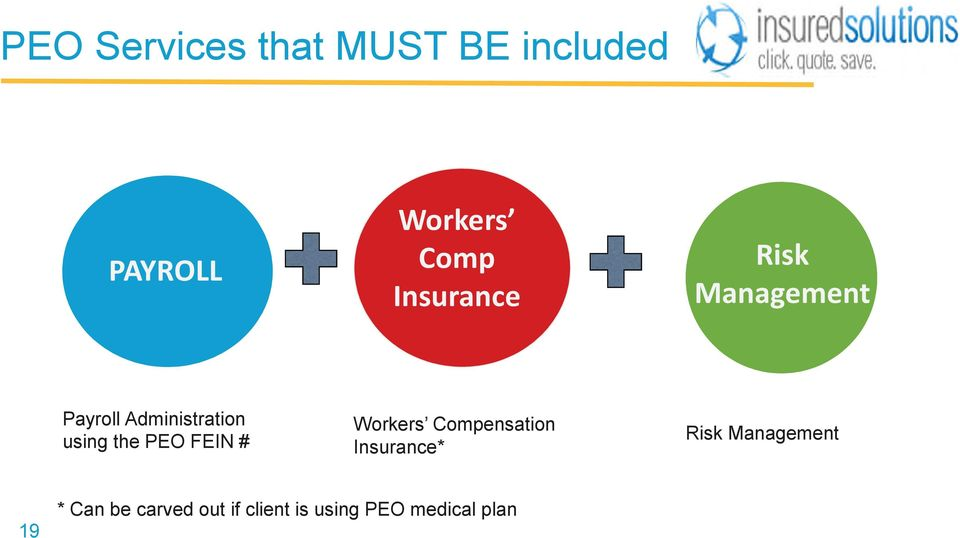 the PEO FEIN # Workers Compensation Insurance* Risk