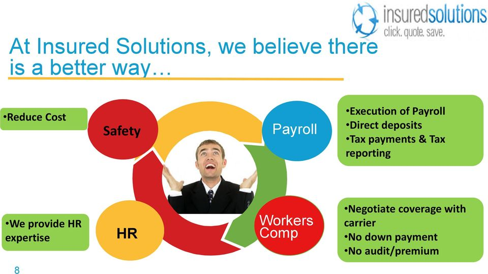 payments & Tax reporting We provide HR expertise HR Workers