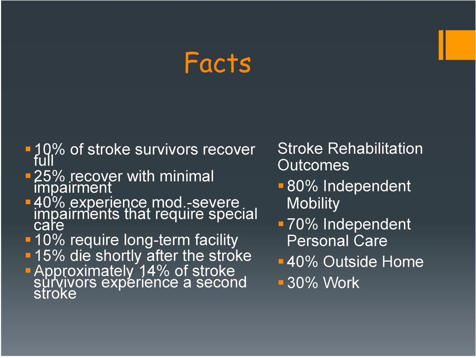 shortly after the stroke Approximately 14% of stroke survivors experience a second stroke