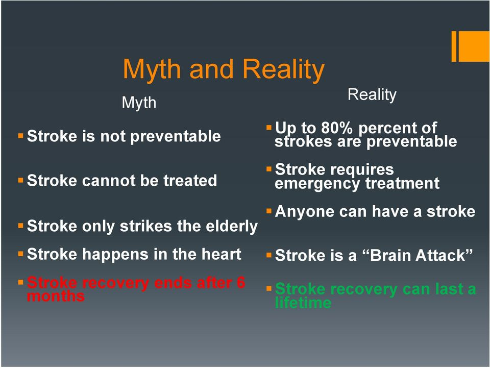 Reality Up to 80% percent of strokes are preventable Stroke requires emergency