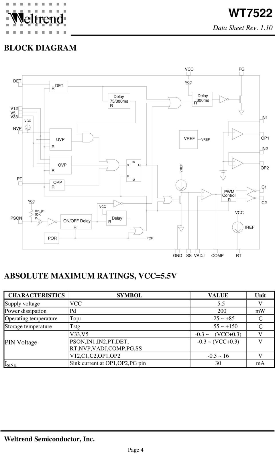 Power Supply Pwm Supervisor Pdf Multi Output Lowvoltage For Tel And Cmos Circuit Rs I2 Q Vef Control Ief Op2 C1 C2 Po Gnd Ss Vadj Comp