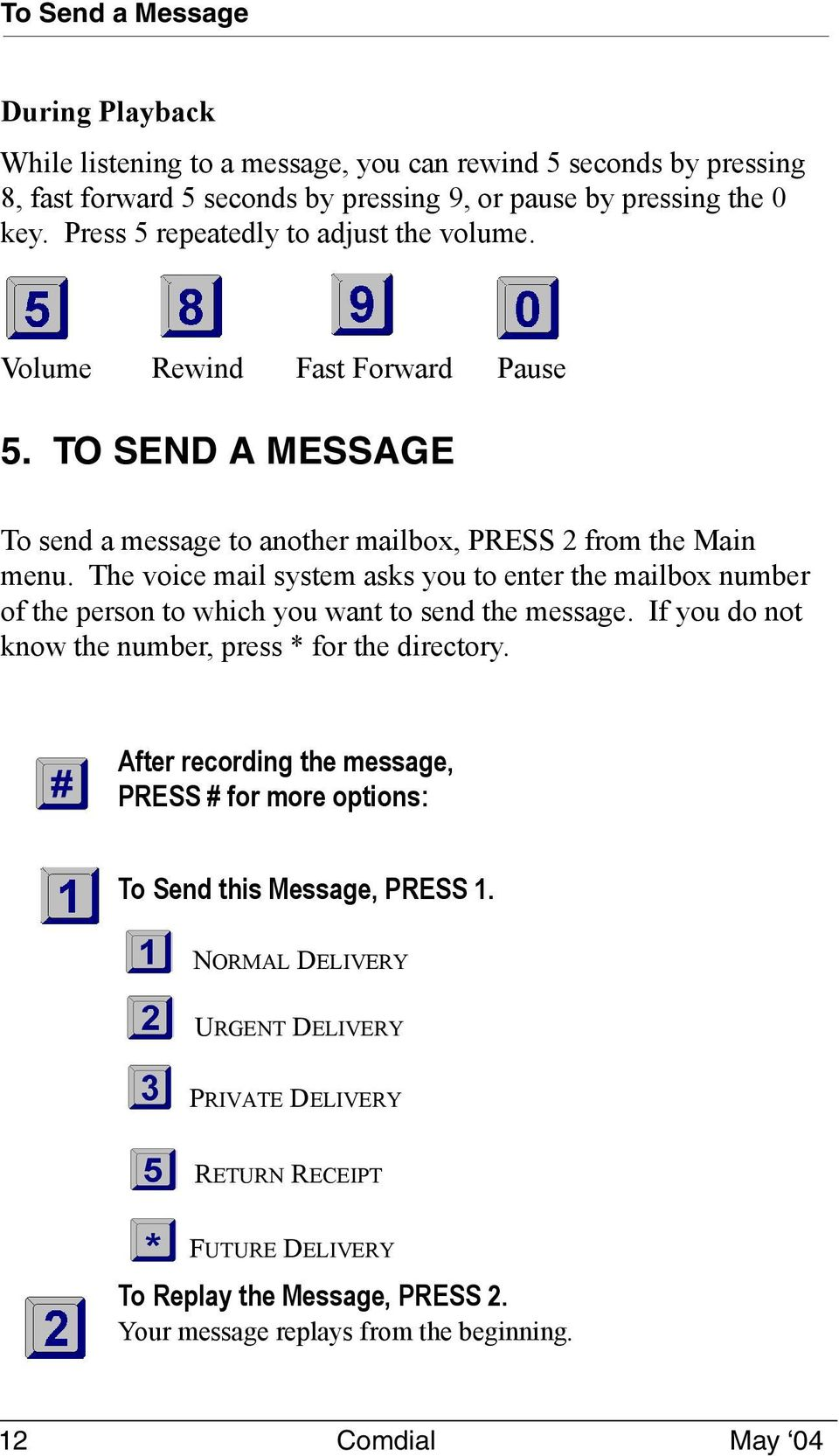 The voice mail system asks you to enter the mailbox number of the person to which you want to send the message. If you do not know the number, press * for the directory.