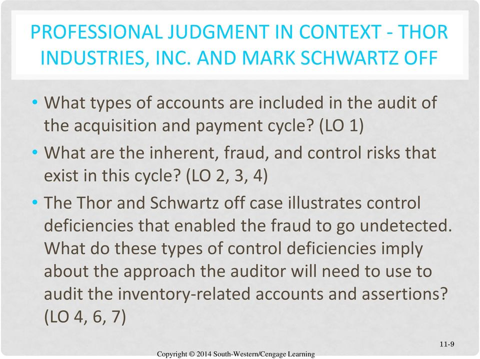 (LO 1) What are the inherent, fraud, and control risks that exist in this cycle?