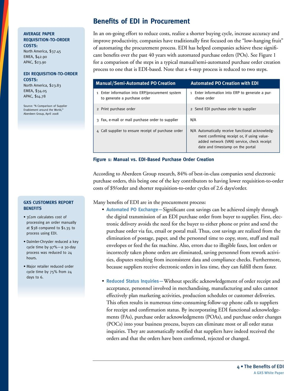 The Benefits of EDI  A GXS White Paper for the Active