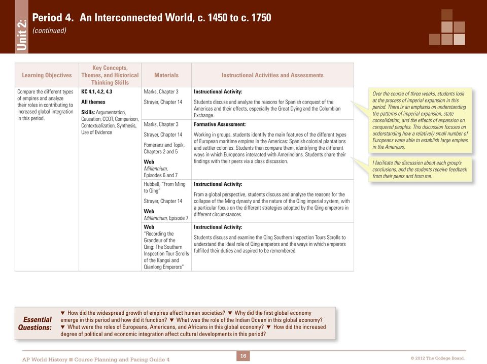 AP World History  Course Planning and Pacing Guide 4  Bram