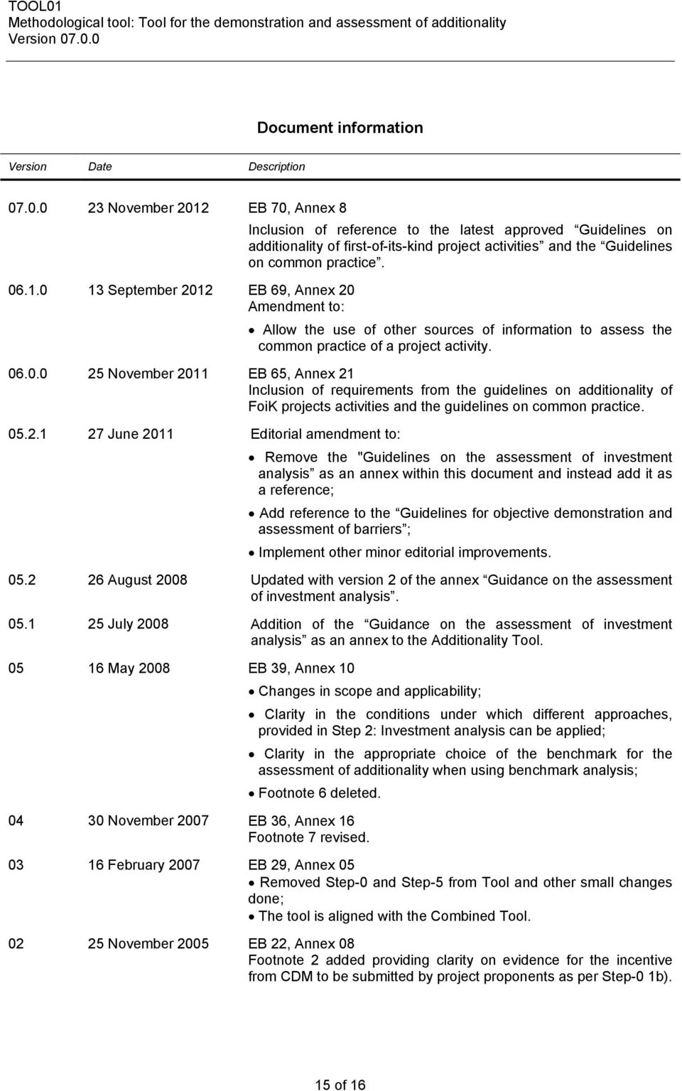 0 13 September 2012 EB 69, Annex 20 Amendment to: Inclusion of reference to the latest approved Guidelines on additionality of first-of-its-kind project activities and the Guidelines on common