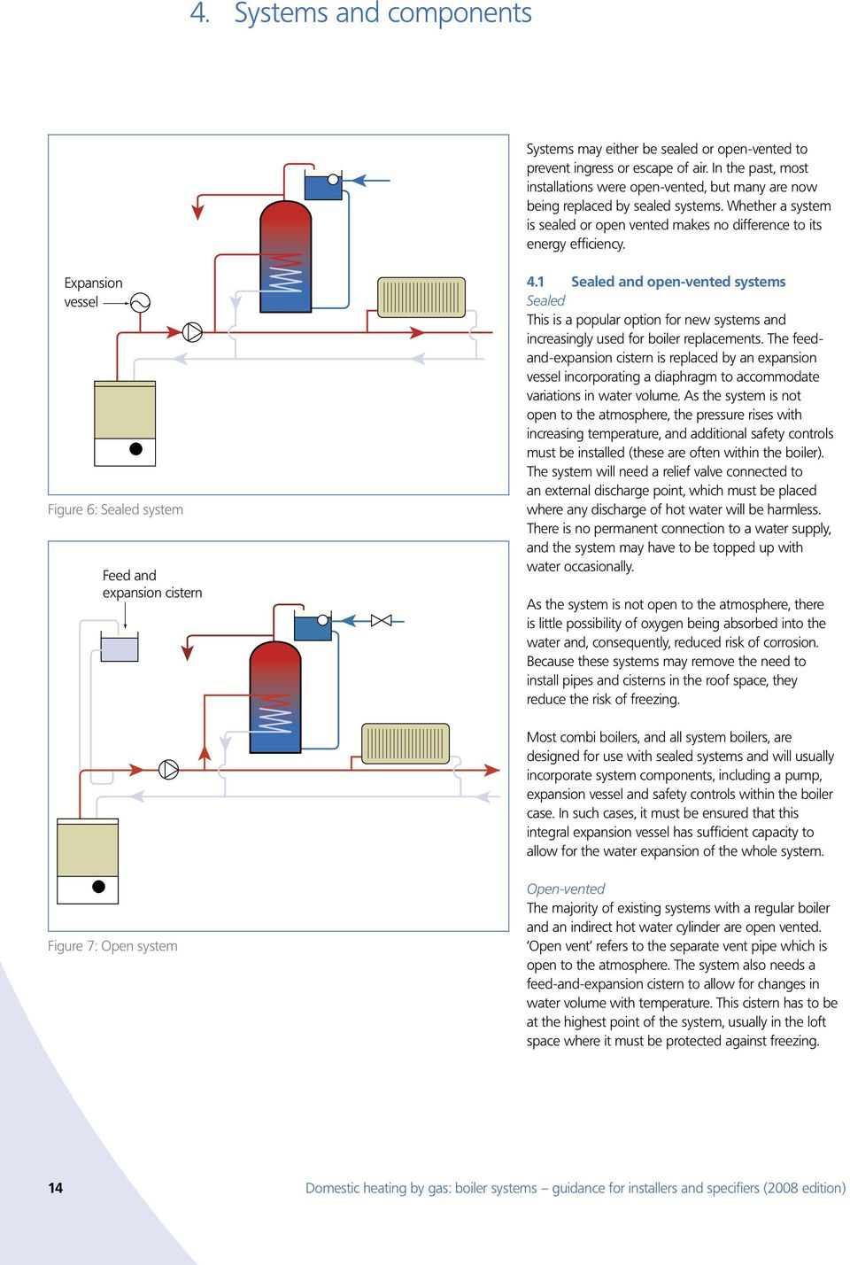 CE30. Domestic heating by gas: boiler systems guidance for ...