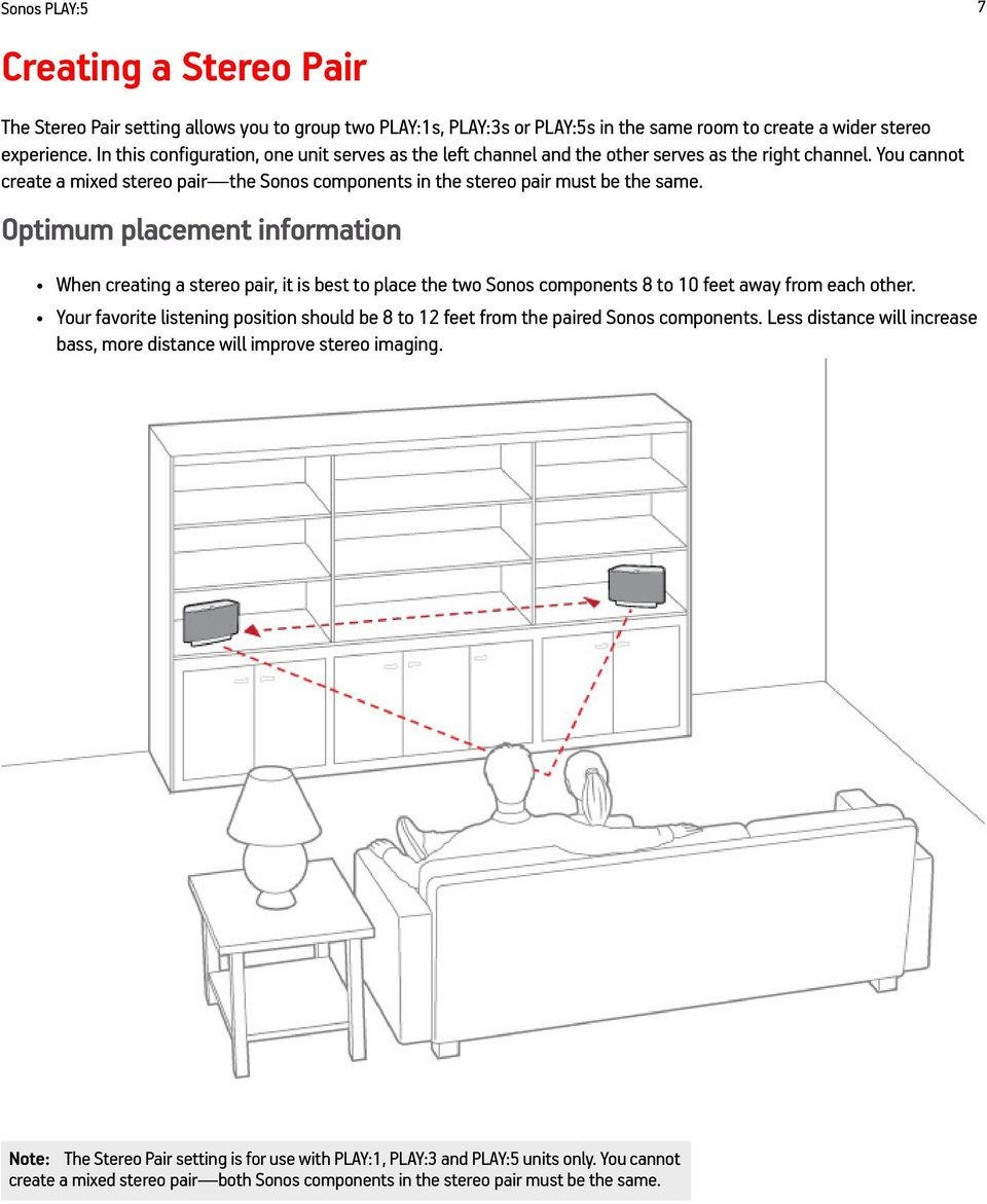 Sonos Play5 Product Guide Pdf Wiring Diagram Optimum Placement Information When Creating A Stereo Pair It Is Best To Place The Two