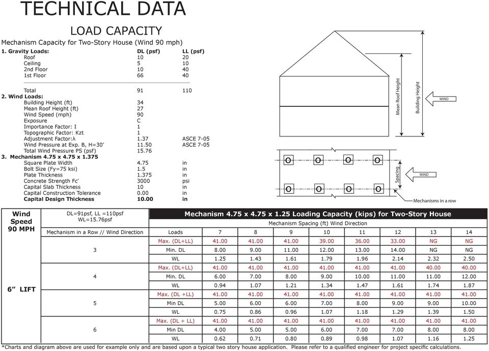 Structural Foundation System - PDF
