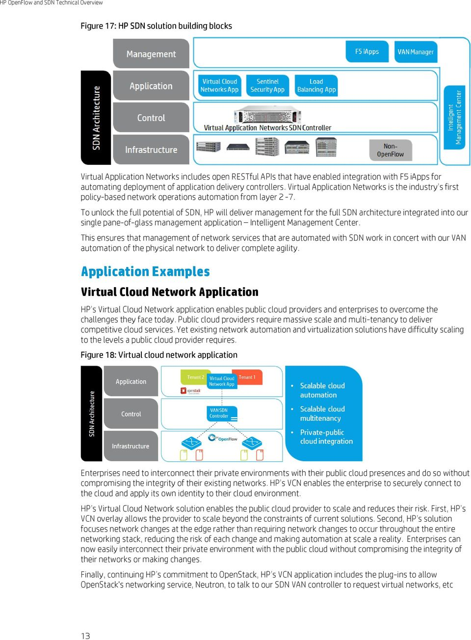 HP OpenFlow and SDN Technical Overview - PDF