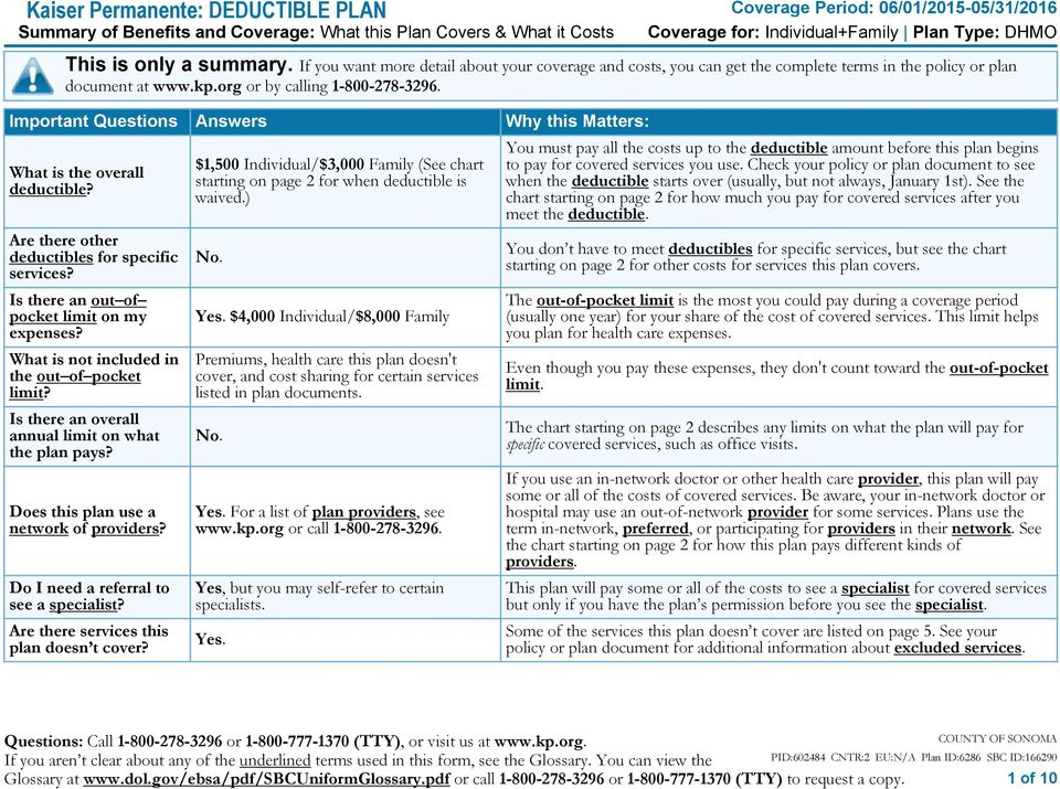 Summary of Benefits and Coverage: What this Plan Covers & What it
