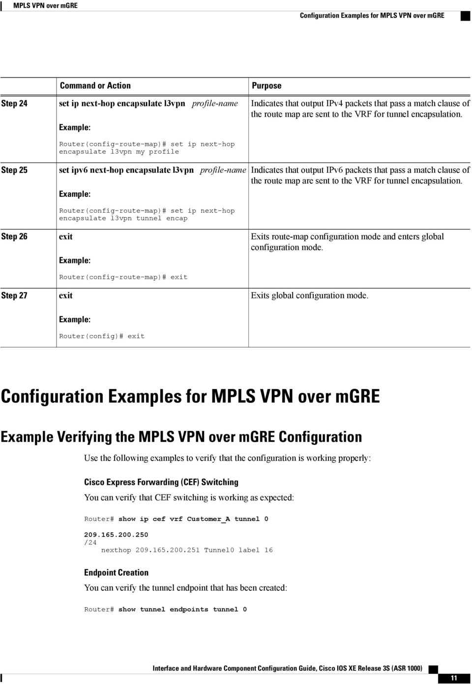 MPLS VPN over mgre  Finding Feature Information  Prerequisites for