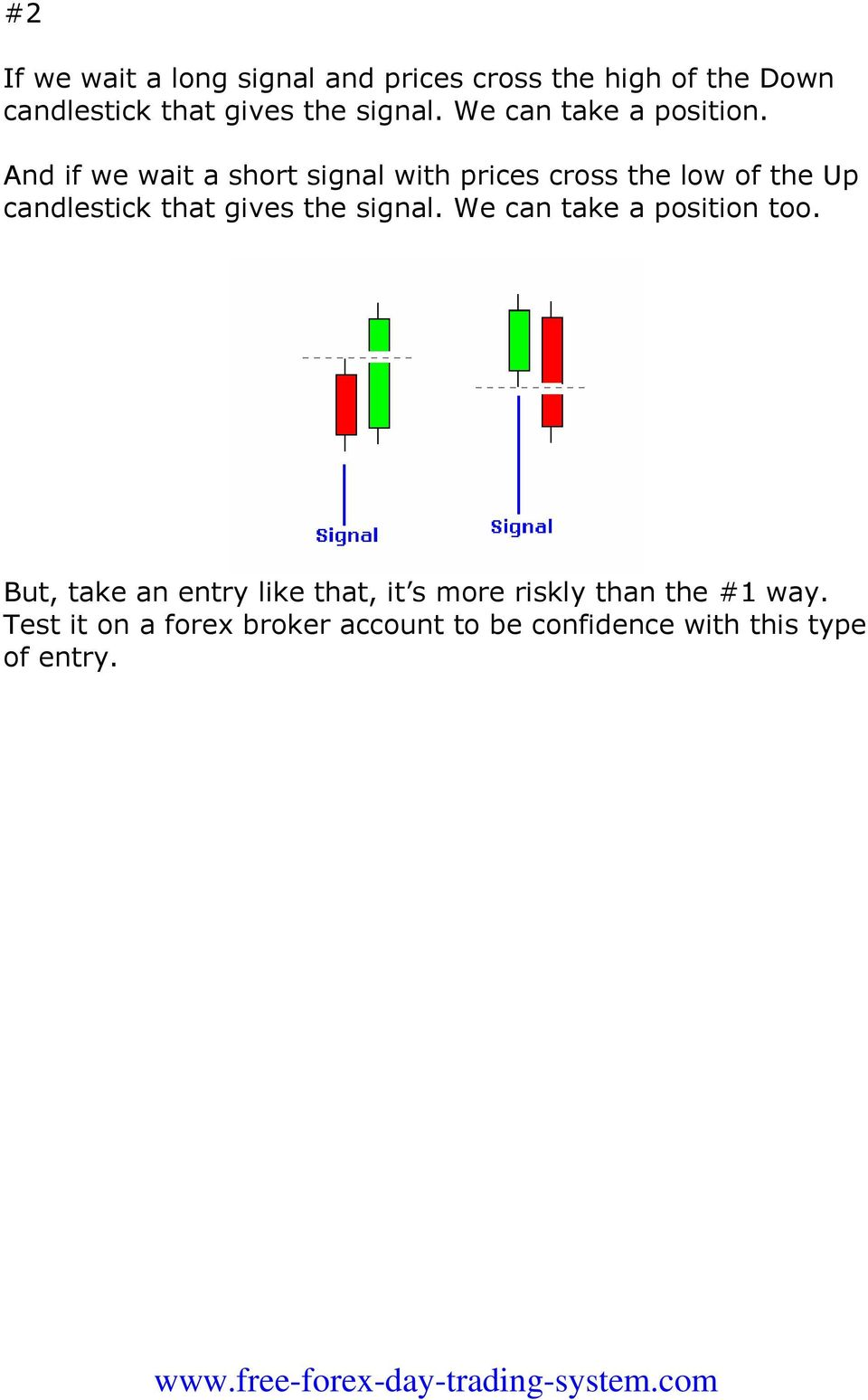 And if we wait a short signal with prices cross the low of the Up candlestick that gives the