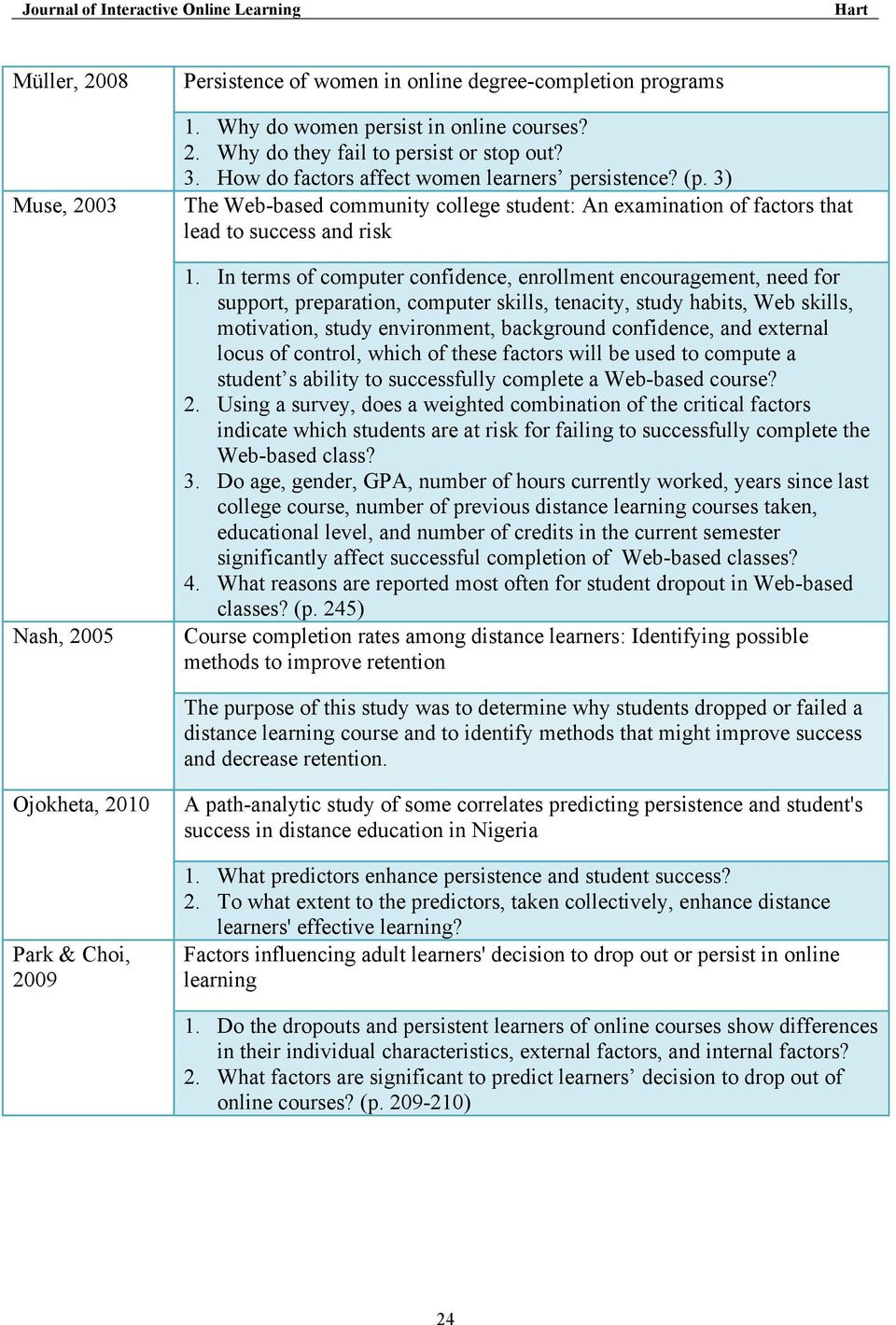 Factors Associated With Student Persistence in an Online