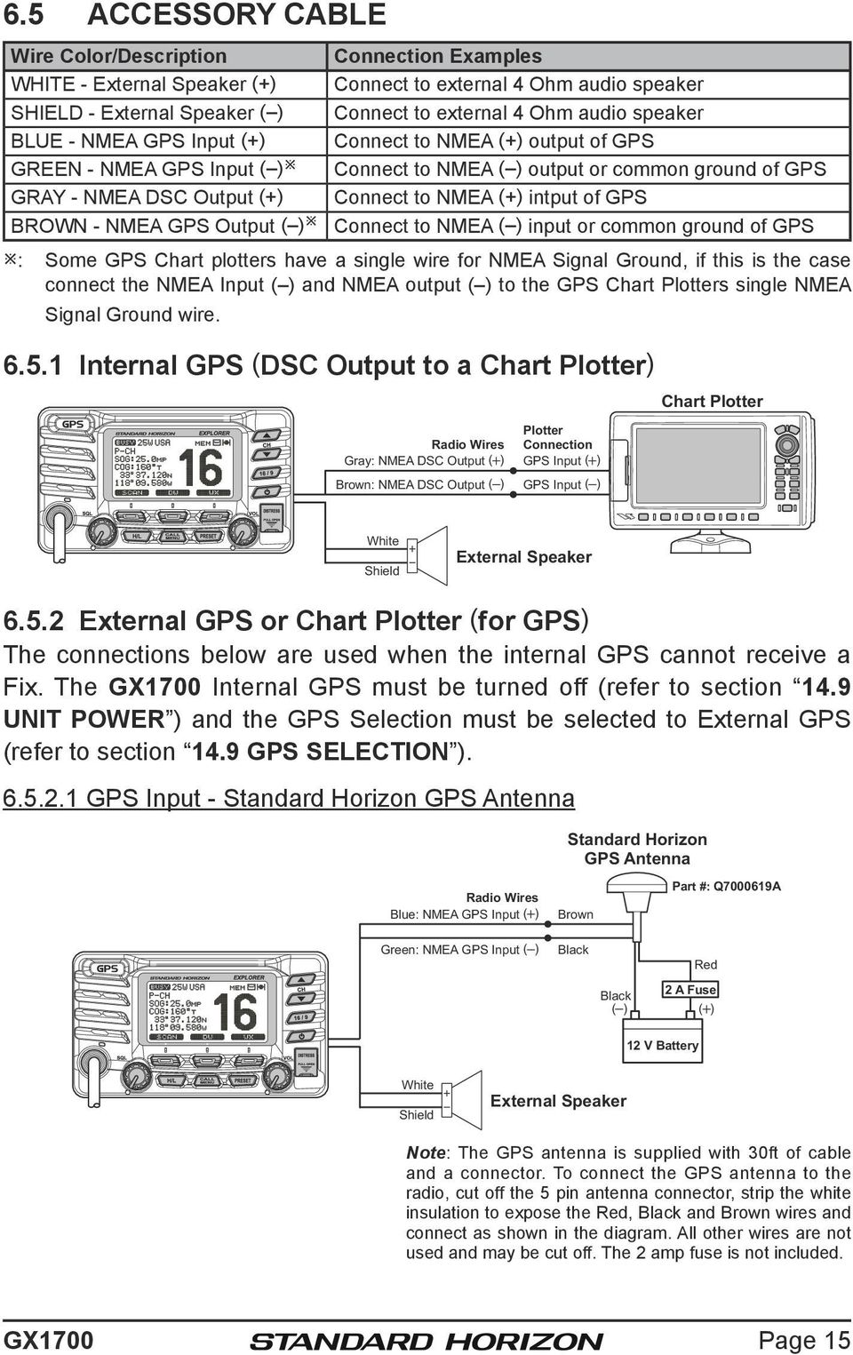 Explorer Gps Gx1700 Owners Manual 25 Watt Vhf Fm Marine Wiring Diagram 160 Key Largo Of Brown Nmea Output Connect To Input Or