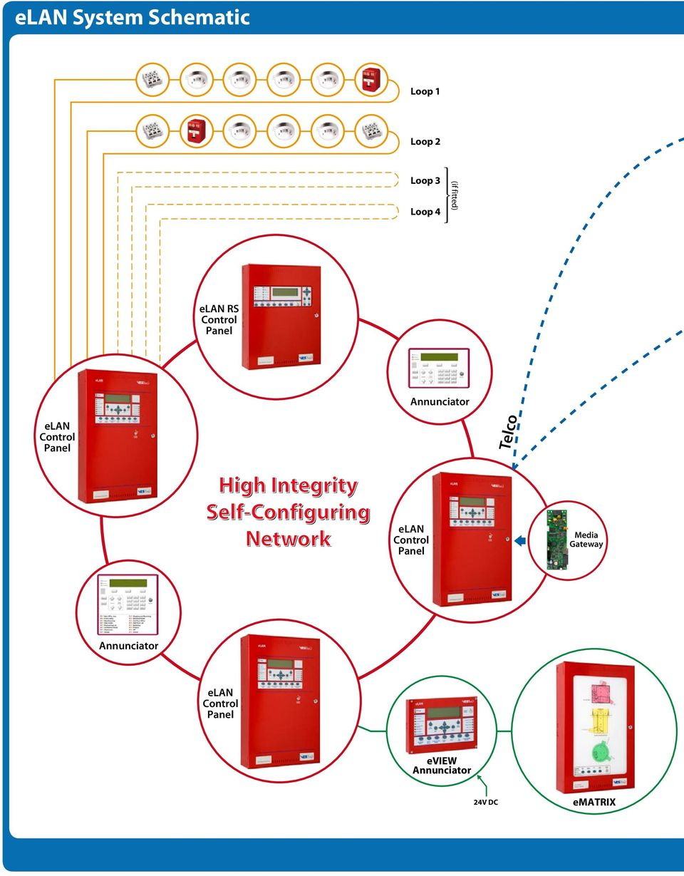 Fire Detection Systems Elan Alarm Product Guide Pdf Wiring Diagram Integrity Self Configuring Network Control Panel Media