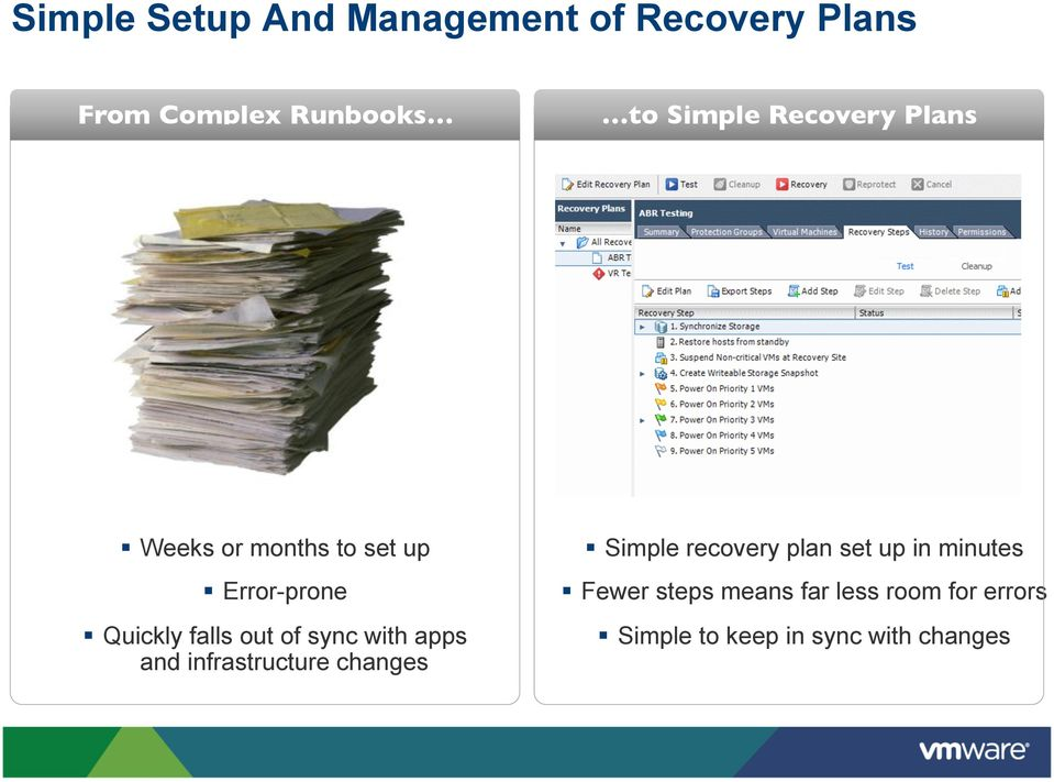 sync with apps and infrastructure changes Simple recovery plan set up in