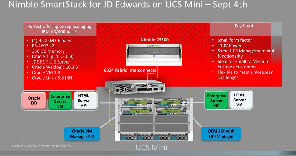 Oracle VM on Cisco UCS Simplicity, Scale and Cost Efficient - PDF