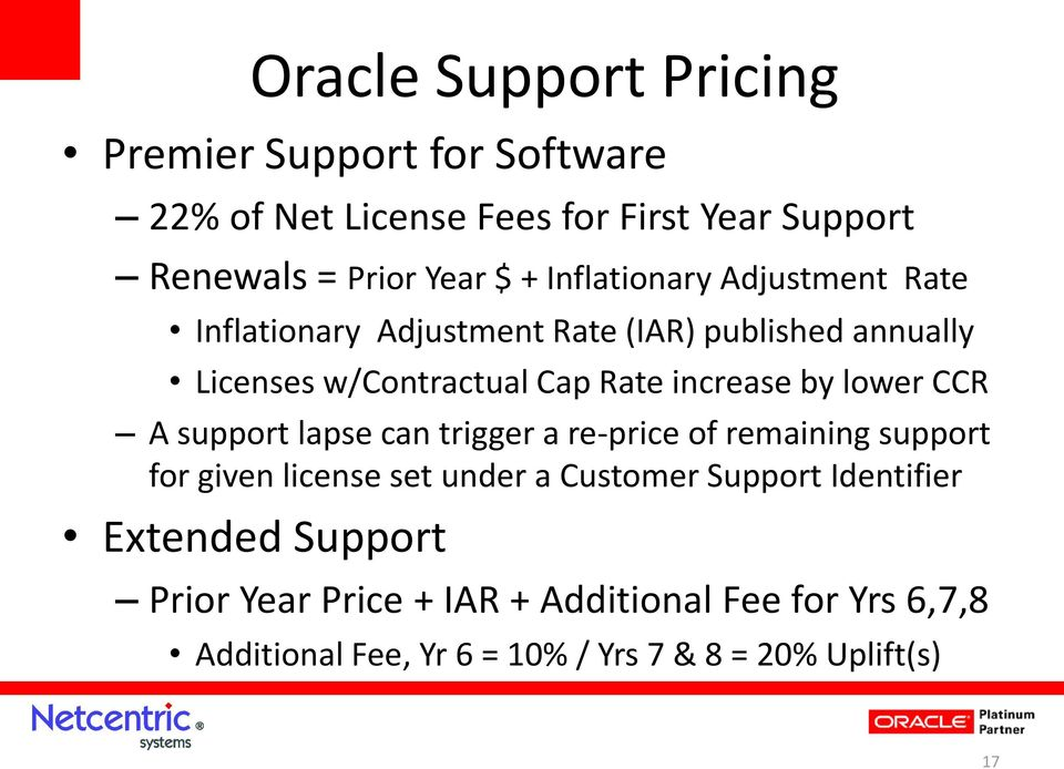 Understanding the Essentials of Licensing Oracle Technology