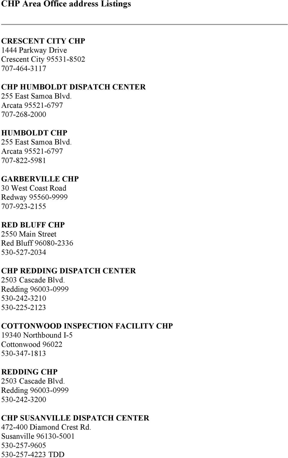 CHP Area Office address Listings - PDF