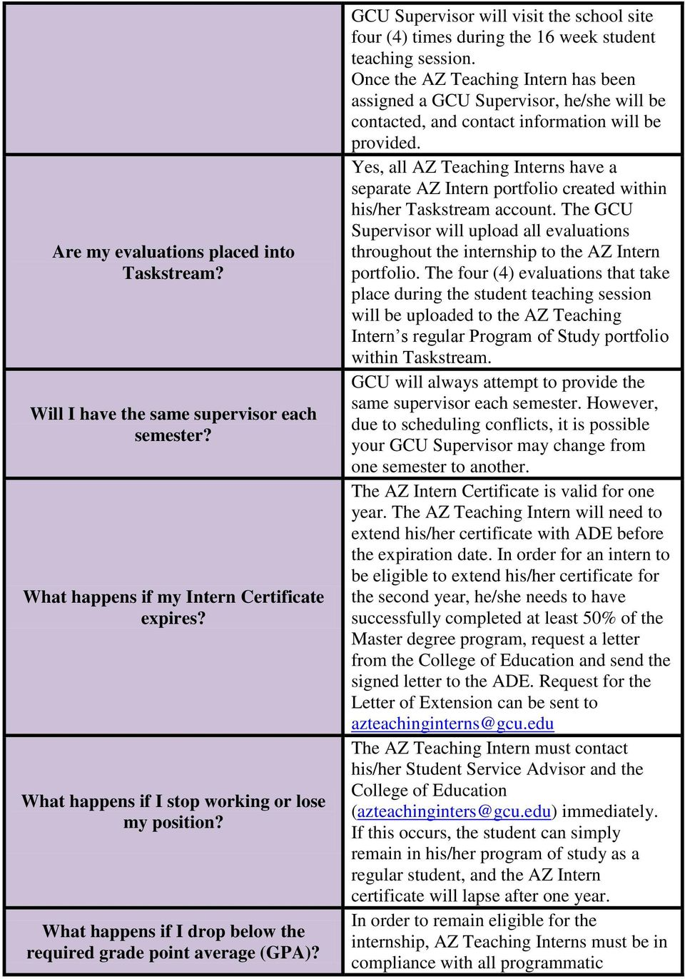 Arizona Teaching Intern Frequently Asked Questions Pdf