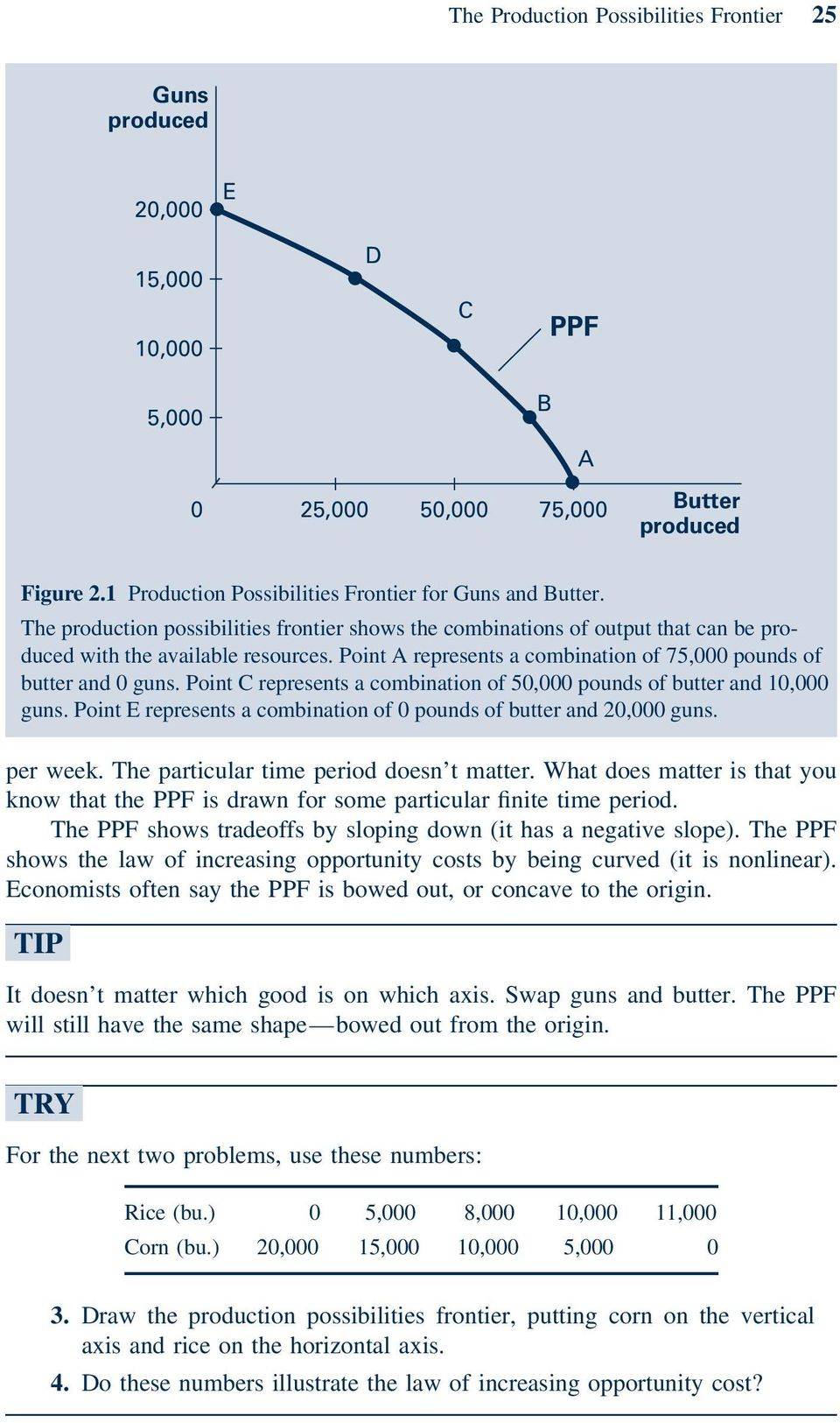 Worksheets Production Possibilities Curve Worksheet production possibilities frontier economic growth and gains from point c represents a combination of 50000 pounds butter 10000 guns e 6 26 chapter 2 fr