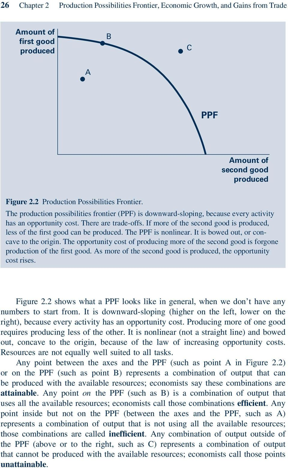 Production Possibilities Frontier Economic Growth And Gains From