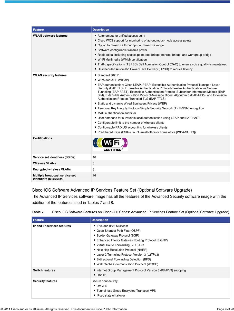 Cisco 880 Series Integrated Services Routers - PDF