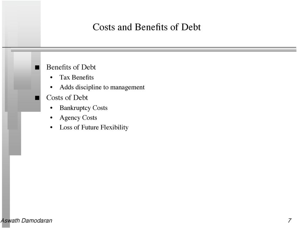 Costs of Debt Bankruptcy Costs Agency Costs
