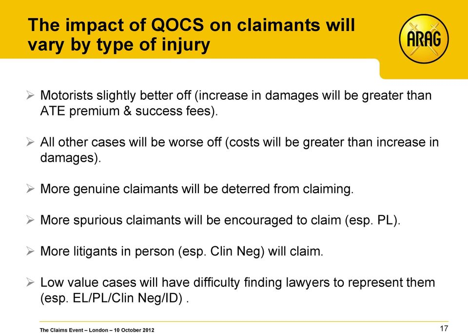 More genuine claimants will be deterred from claiming. More spurious claimants will be encouraged to claim (esp. PL).